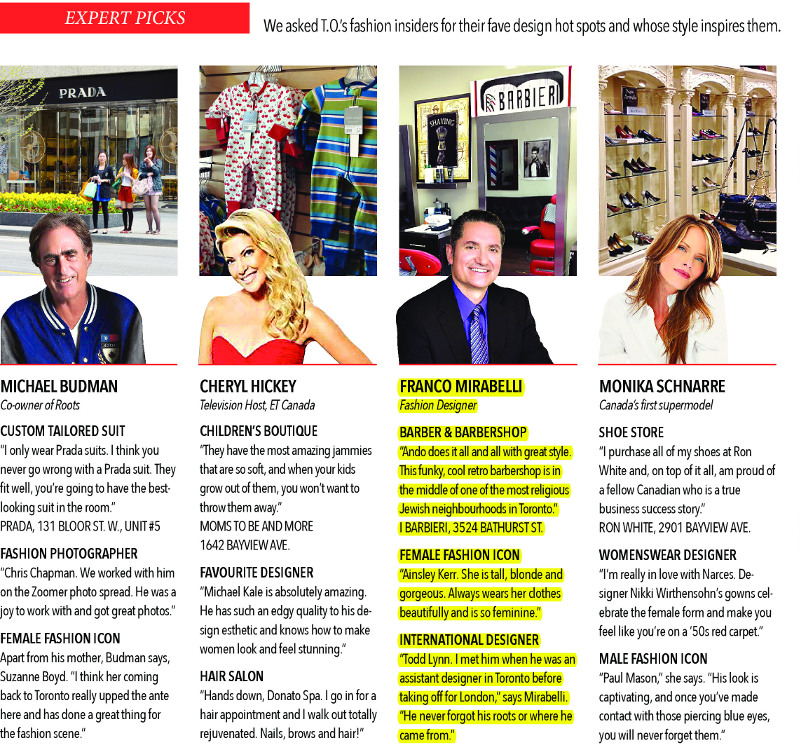 Post City Magazine asks Franco Mirabelli for his fave Toronto hot spots!